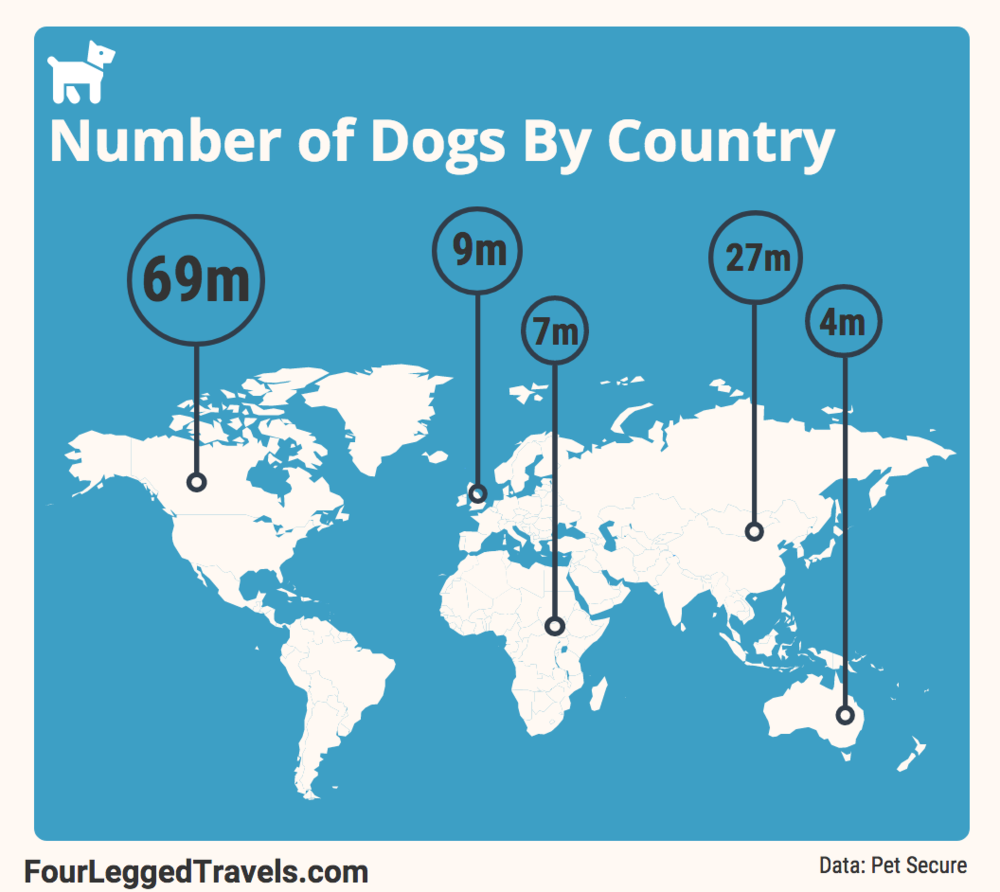 Dog Statistics: The Numbers Behind Dogs & Their Owners ...