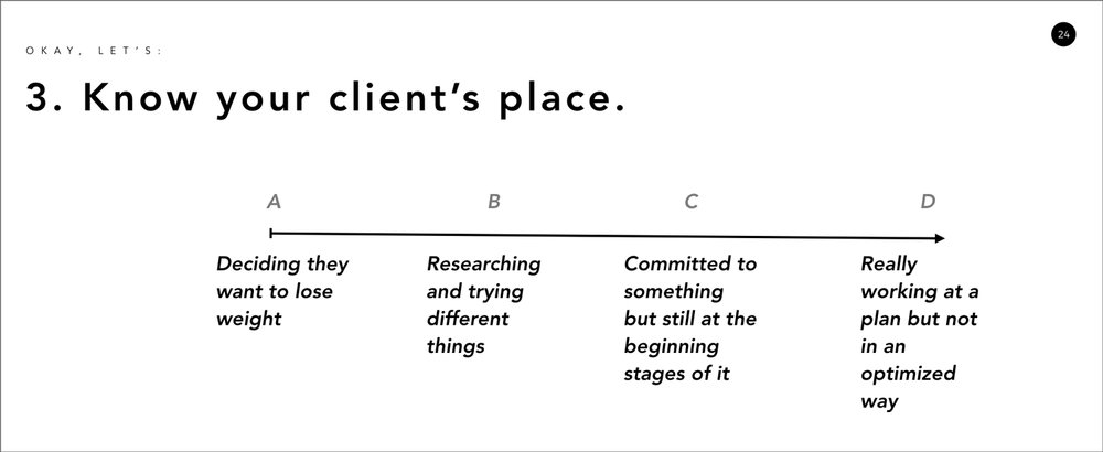 Know your client's place, you can help them better this way