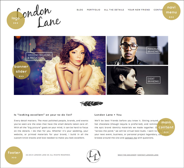 Traditional Website Layout