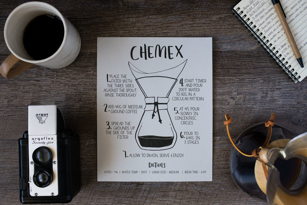 Chemex how to make coffee brew guide poster