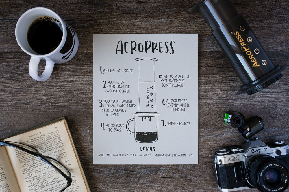 Aeropress coffee print how to brew guide