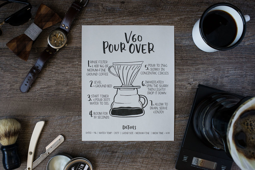 How to make pour over coffee v60 brew guide poster