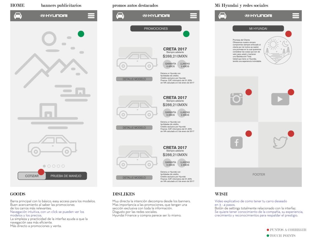 Digital Service Prototype RANDOM