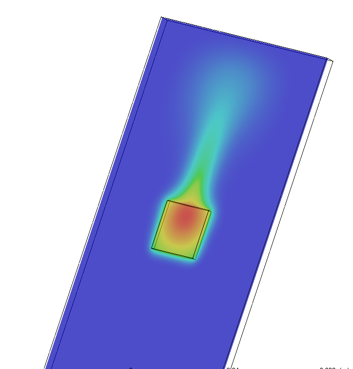 Convection thermal