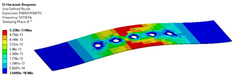 Harmonic analysis of 1st mode - kinetic energy plot
