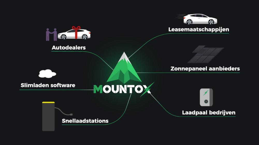 MOUNTOX_STILLS_11.jpg