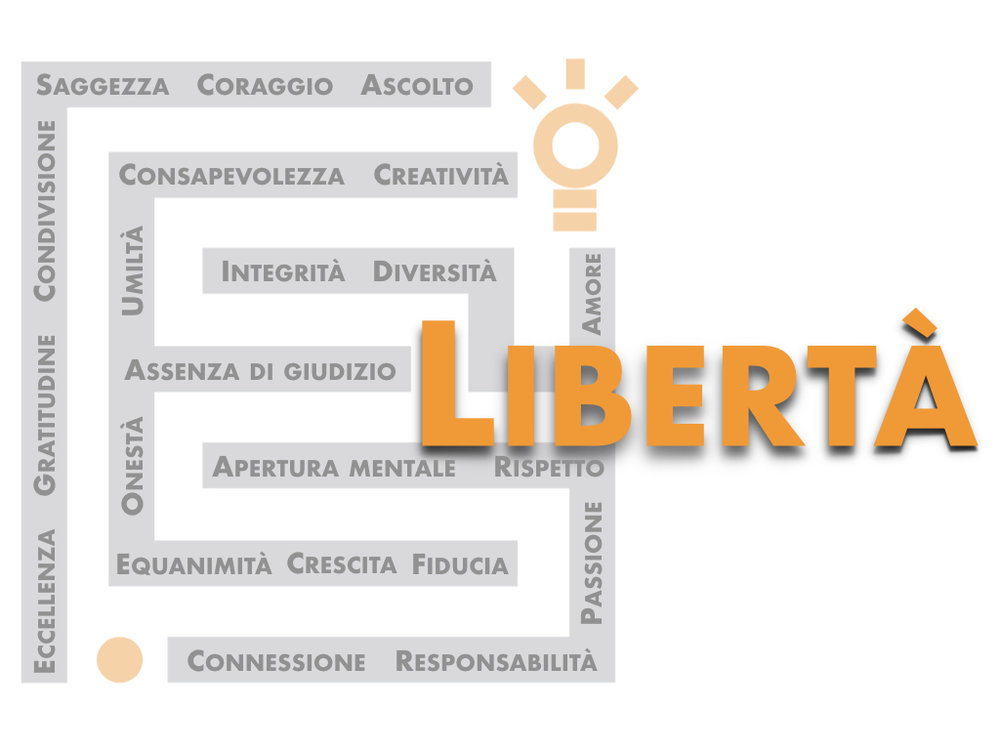 Valori_Libertà.001.jpeg