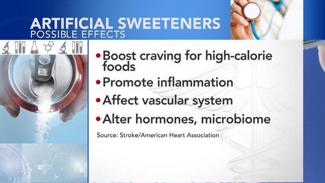 Art-Sweeteners.jpg