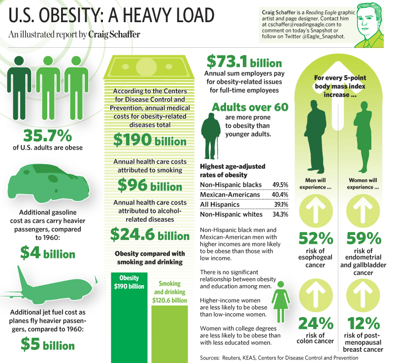 Obese-cost.jpg