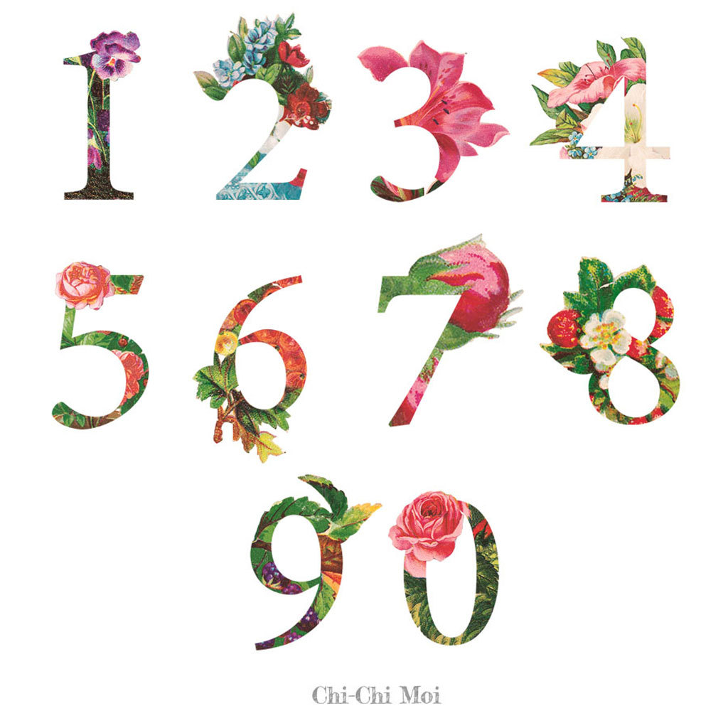 Personalised Floral 80th Birthday Card