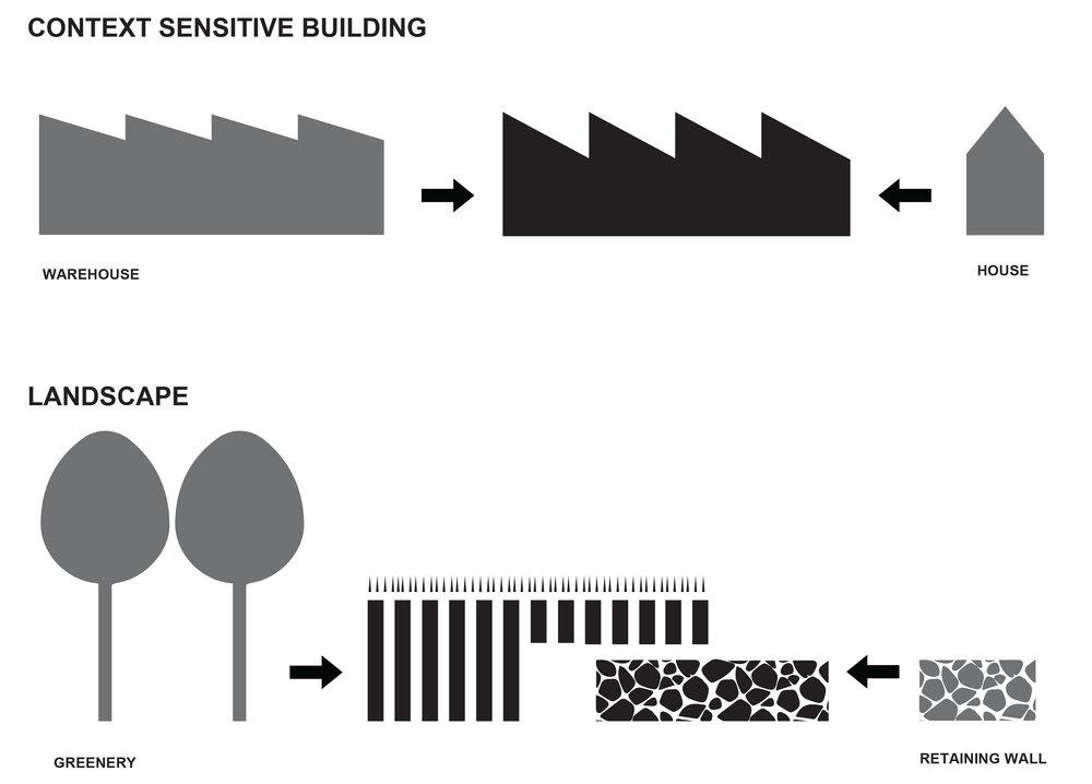 Elevation concept.jpg