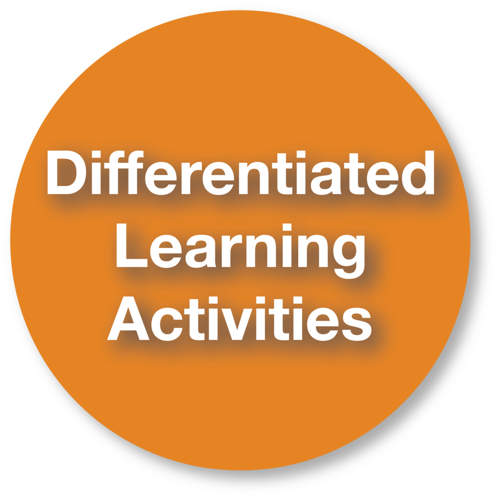 Learning activities and other interventions are selected based on student needs. For example, students might be provided with options for a variety of ways to learn a new concept based on their interests or their reading level.