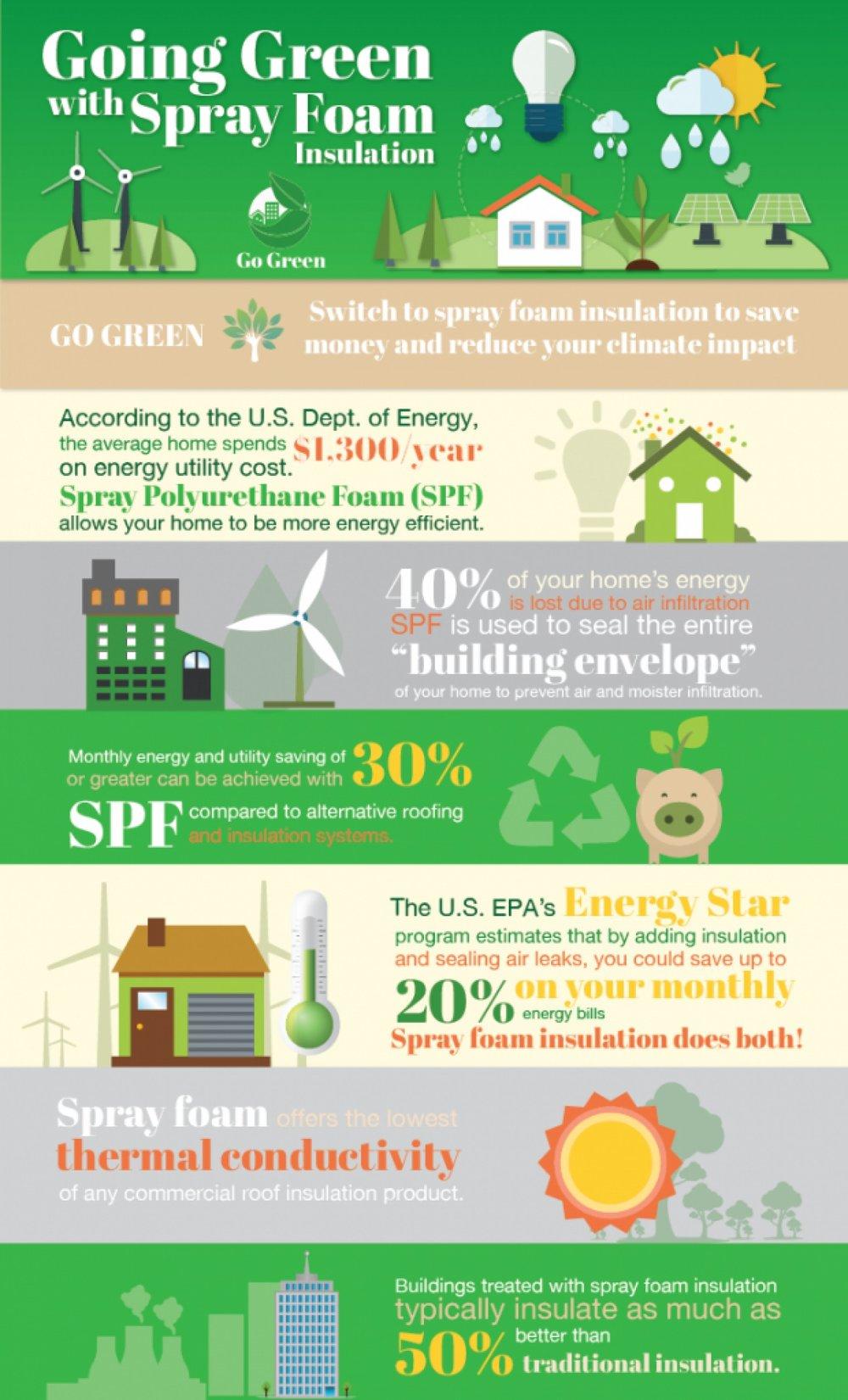 how-does-spray-foam-insulation-benefit-you_.jpg