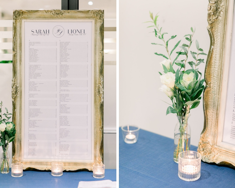 Alphabetical Wedding Seating Chart // spunkysapphire.com/bog