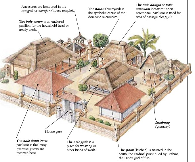 Bali-Hut-Design-Began-as-Traditional-Family-Compound.jpg