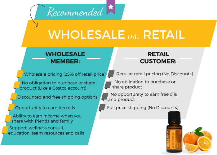 doTERRA-Wholesale-vs-Retail.png