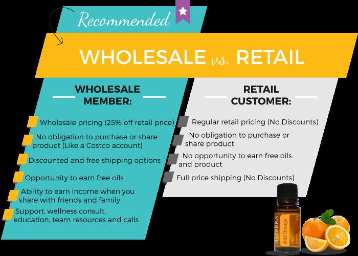doTERRA-Wholesale-vs-Retail.png