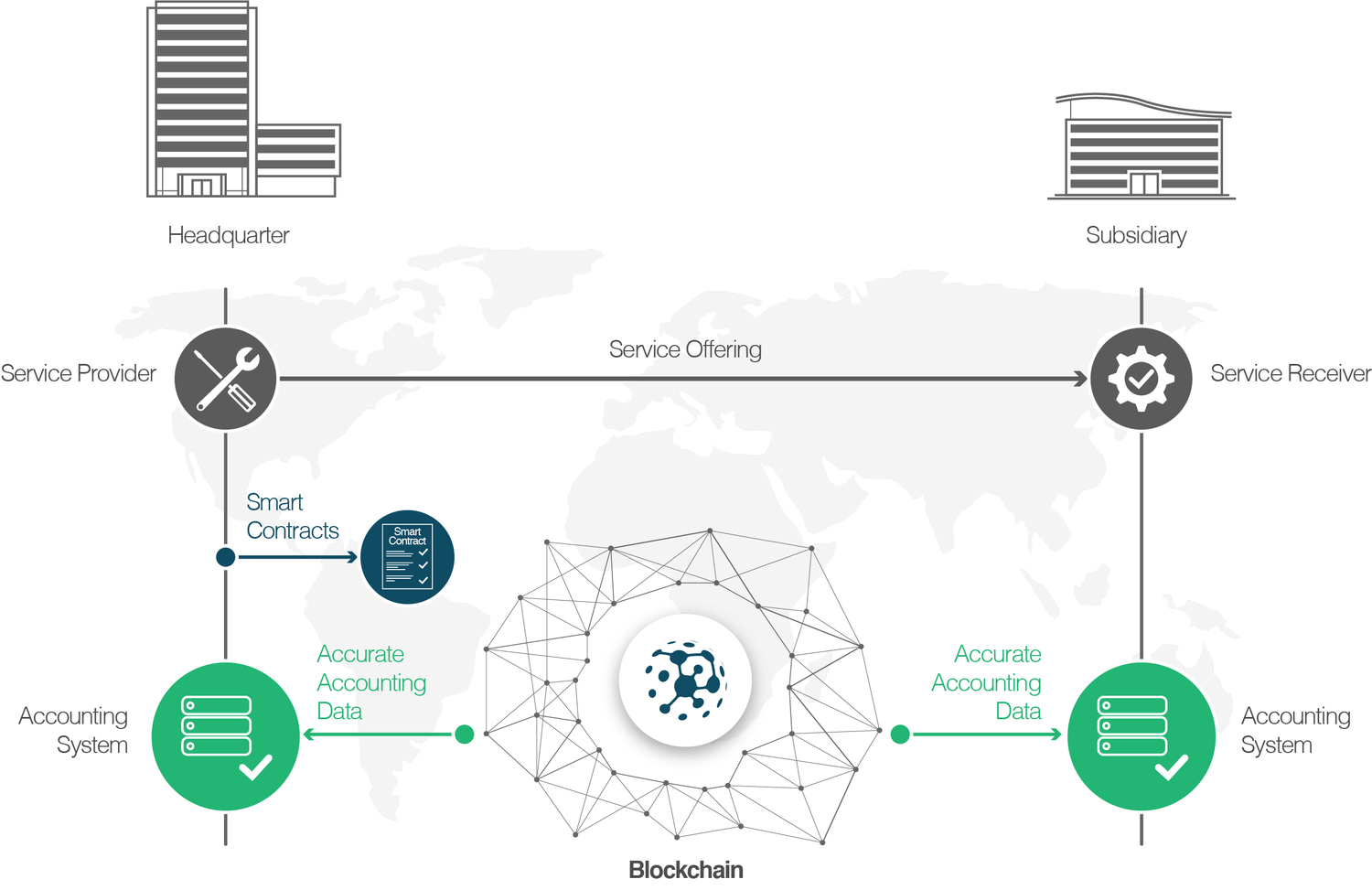 {filename}-Meet Intrachain, The Blockchain With A Difference &  The World's First Process Mining Software