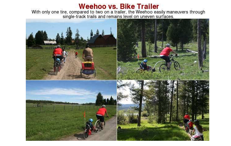 Weehoo® Trailer Bike vs Bike Trailer.png