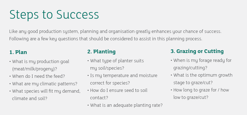 SS Forage Seed Guide_Page 12_Steps to Success.png