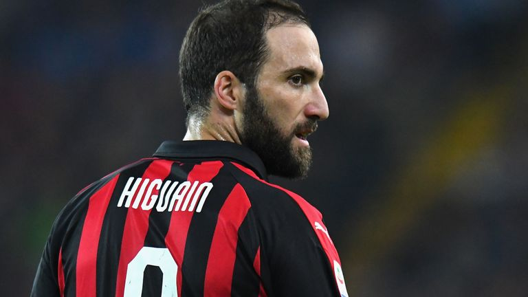 Higuain has scored 8 goals in 22 appearances for AC Milan.