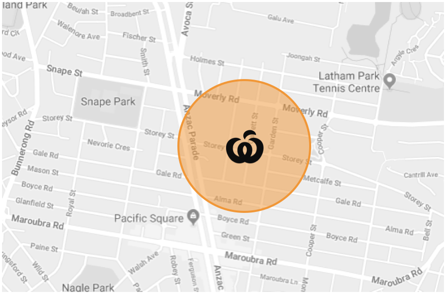 Proximity targeting allows us to reach customers with display, video and native ads in real-time when they enter a set radius of any given location.