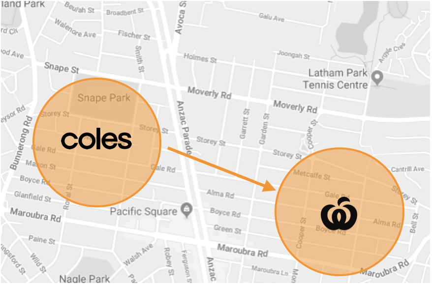 You can even target a competitor's location and measure how many of those device then visit your brand's location.