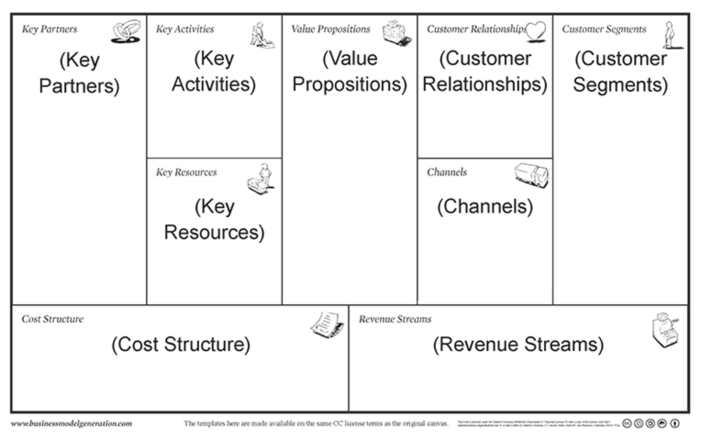 The 20 minute Business Plan: Business Model Canvas made easy. -
