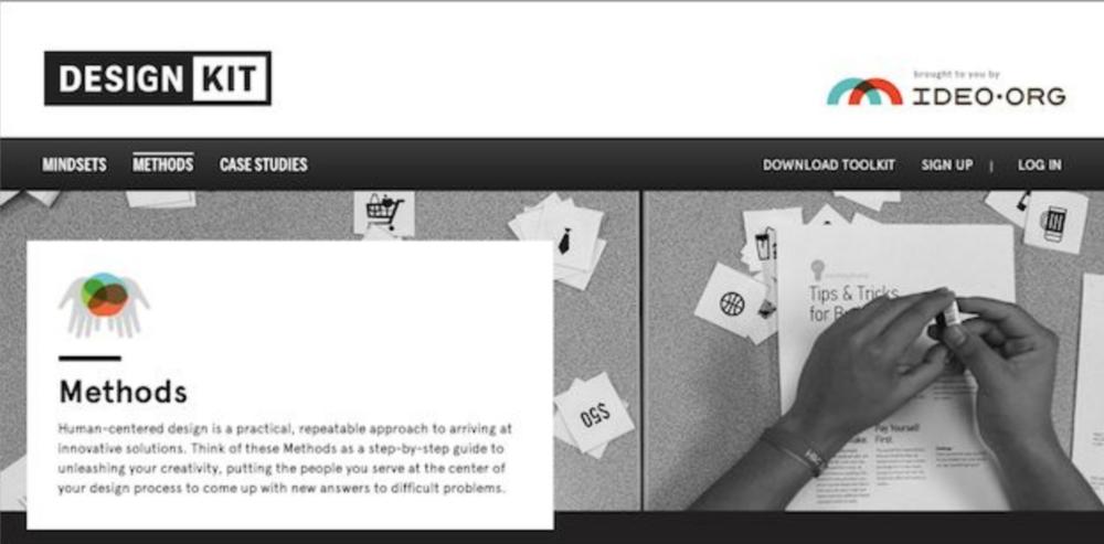 Design Kit. Mindsets -