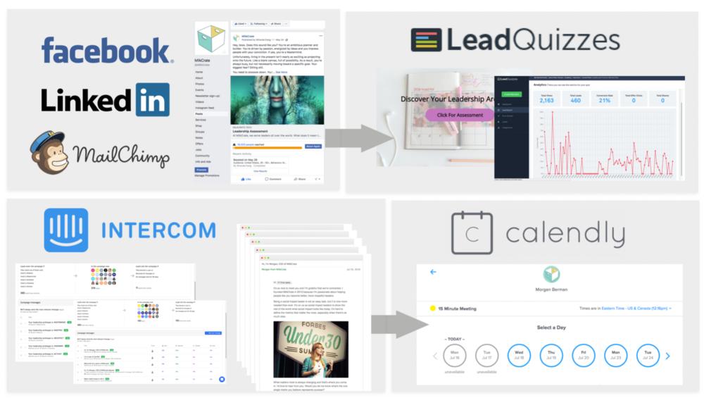 MilkCrate_App_Workshops & Webinars_Tools