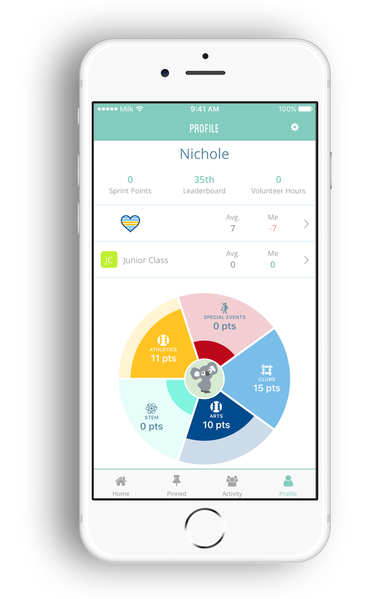 SCH User Profile Screen