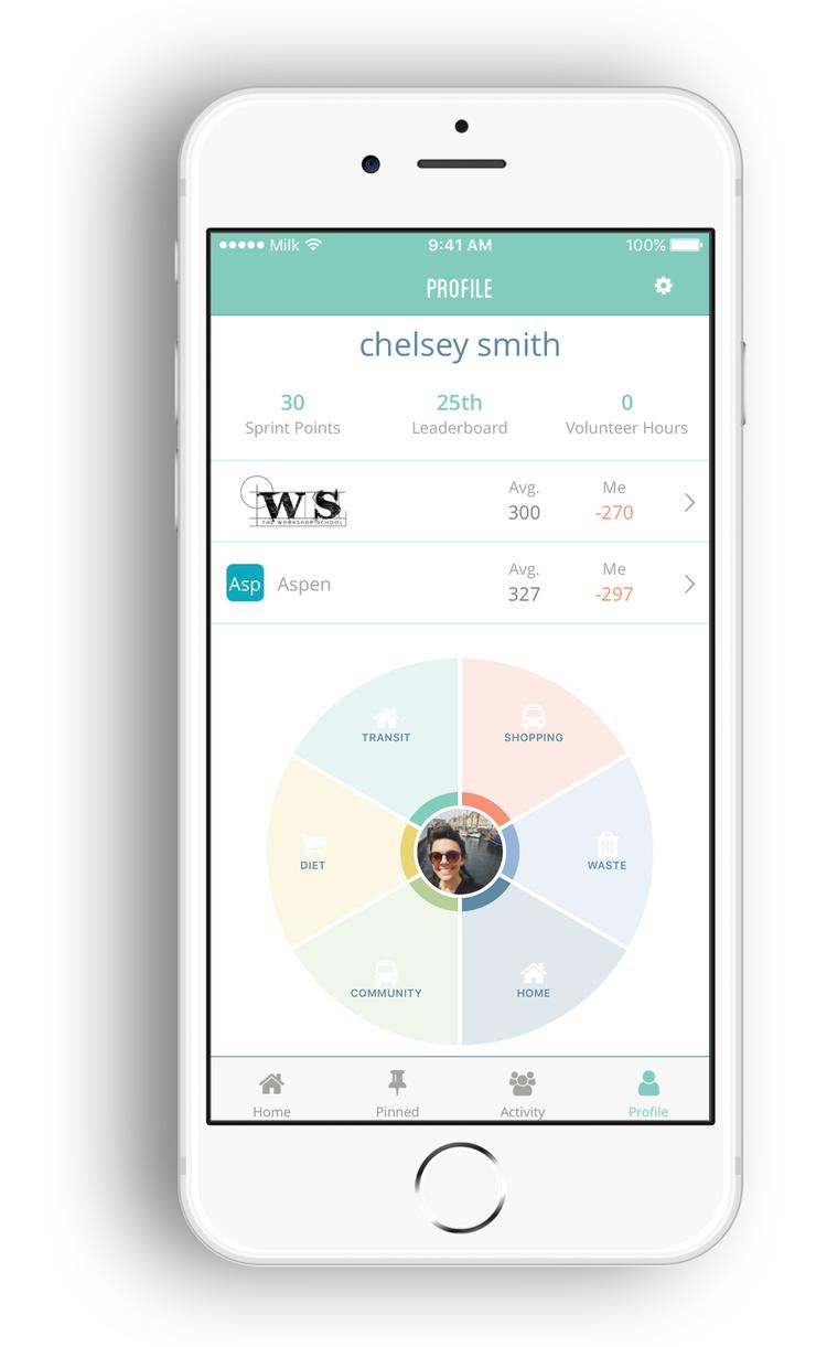 The WorkShop School User Profile Screen