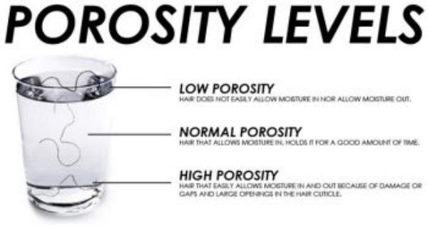porosity-levels-e1483998216438.jpg