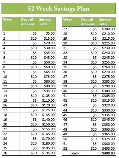 Money Challenge Link