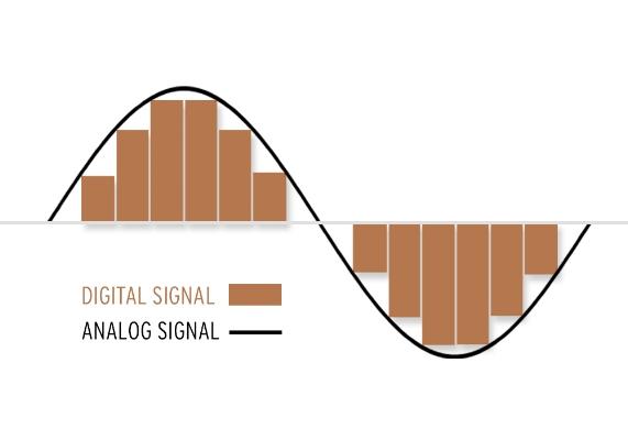 Digital-and-Analog-Wave.jpg