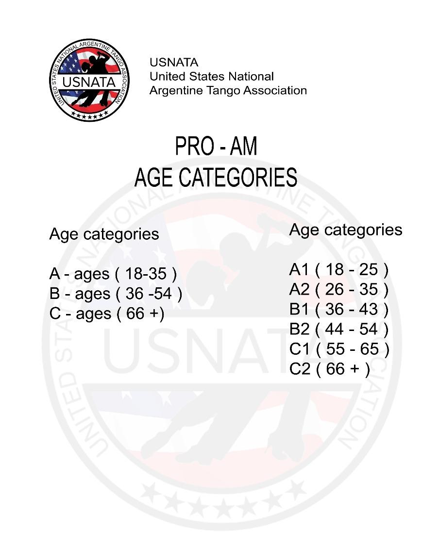 Argentine Tango Pro-Am Age categories.JPG