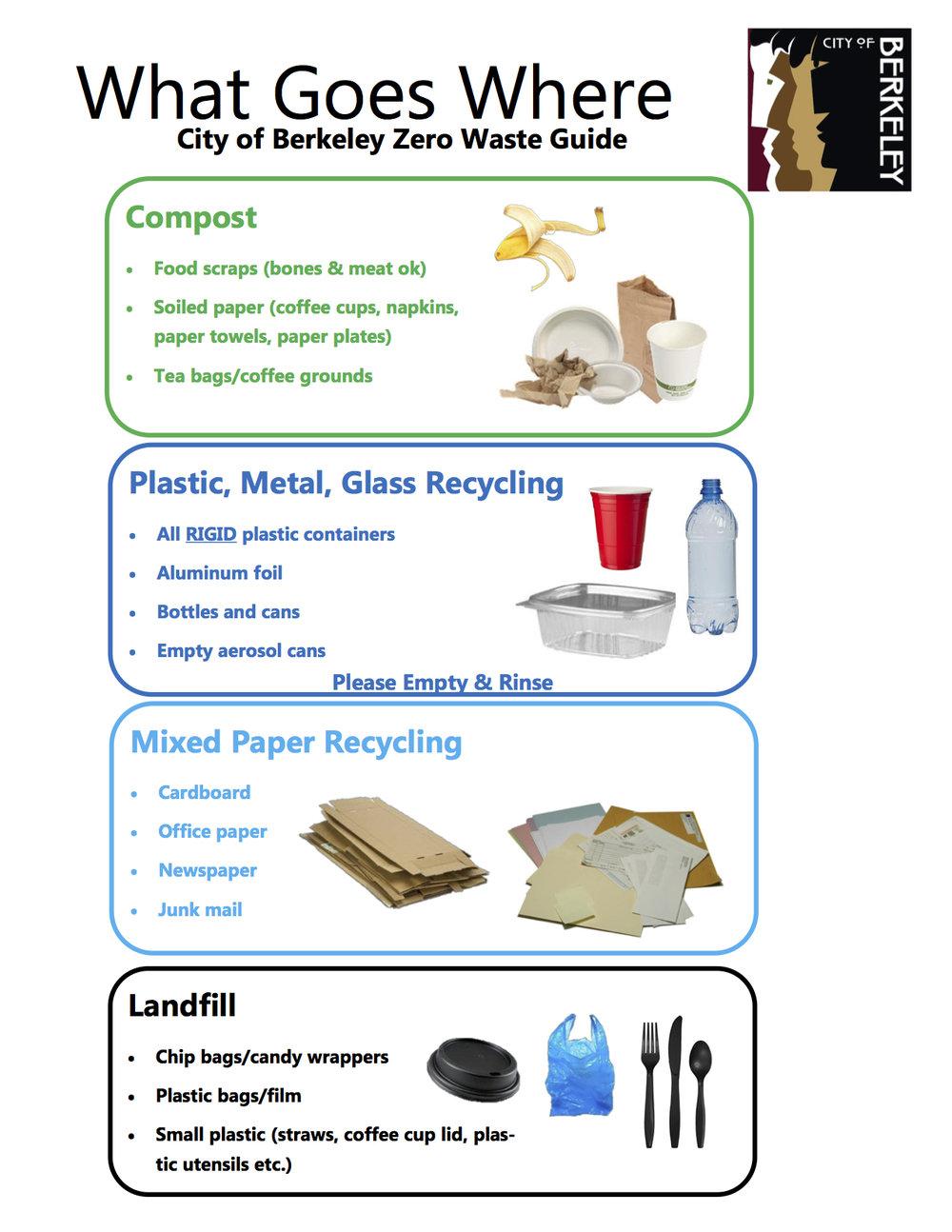 CalMoveOut Recycling Info.jpg