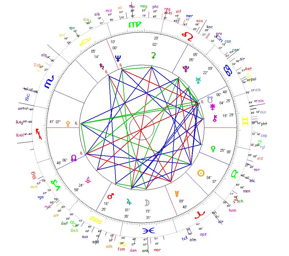astrlogy-birthchart.png
