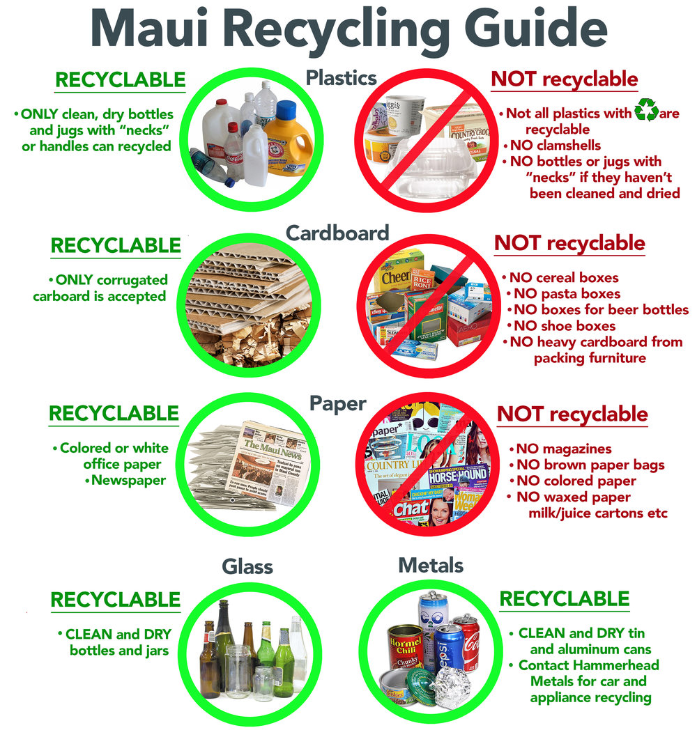maui recycling guide.jpg