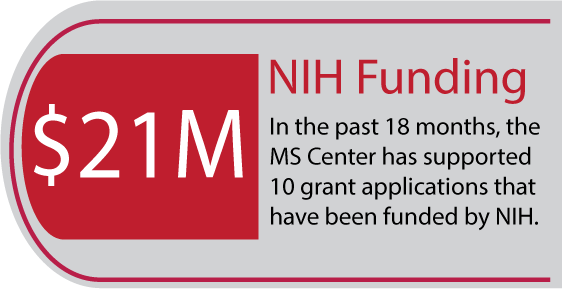 NIH_Funding.png