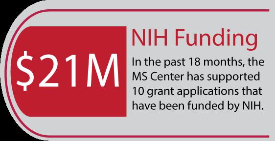 NIH_Funding.png