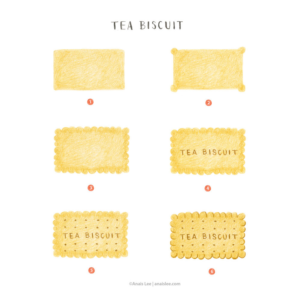 tea_biscuit_steps.jpg
