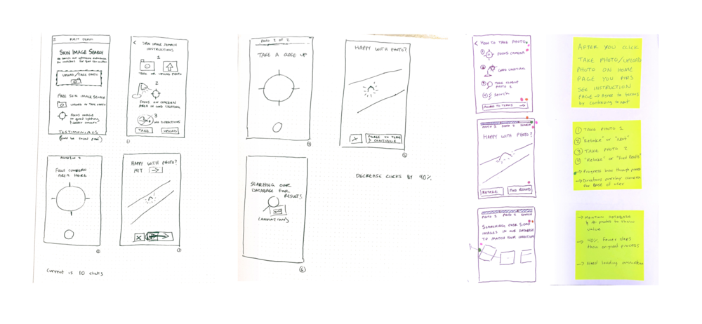 Sketches I drew for the new image upload flow and a storyboard I presented during our team's design sprint