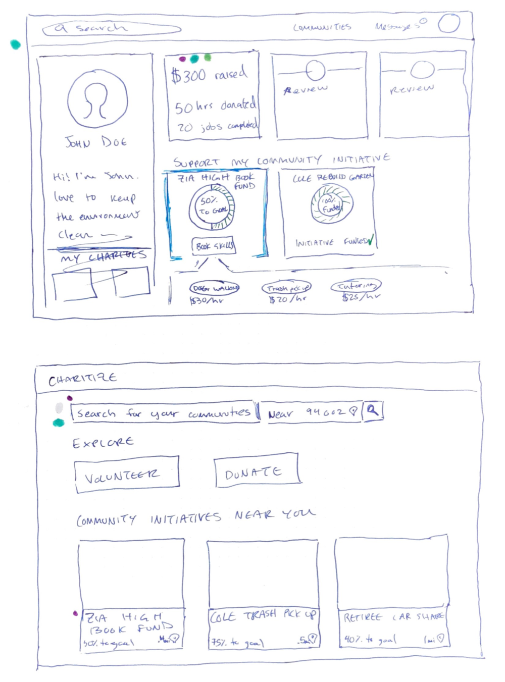Some quick sketches of a volunteer profile and the landing page