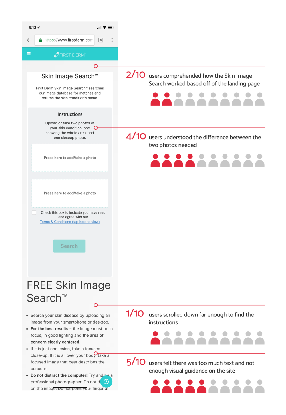 Results from our usability test on the original Skin Image Search site