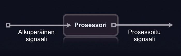 FX-Prosessori.jpg