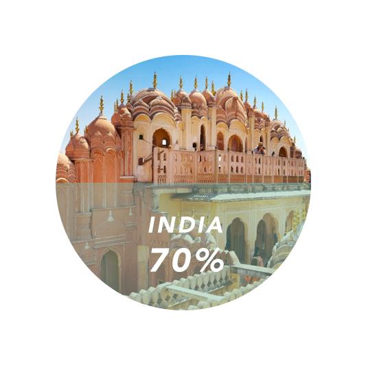 prices-india.jpg