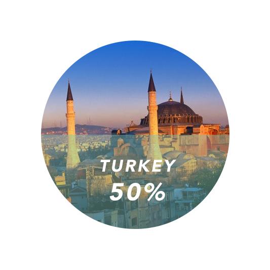 prices-turk.jpg