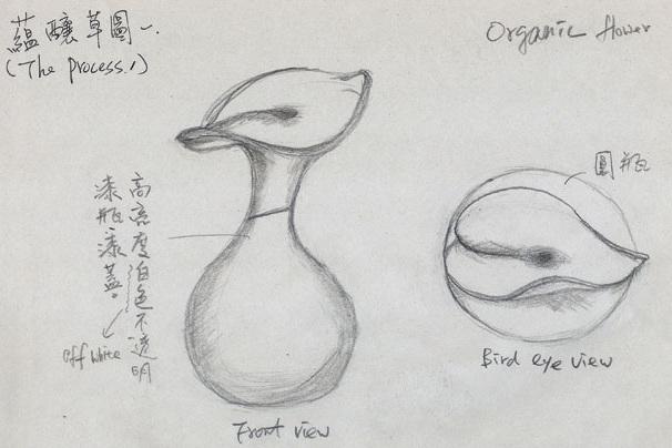 The perfume sketch