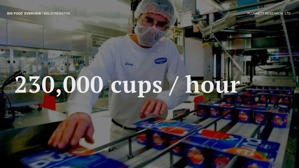 And Danone operates in the largest yogurt manufacturing plant in the world, producing over 230,000 cups of yogurt per hour.